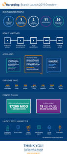 BAR_Brand_Infographic